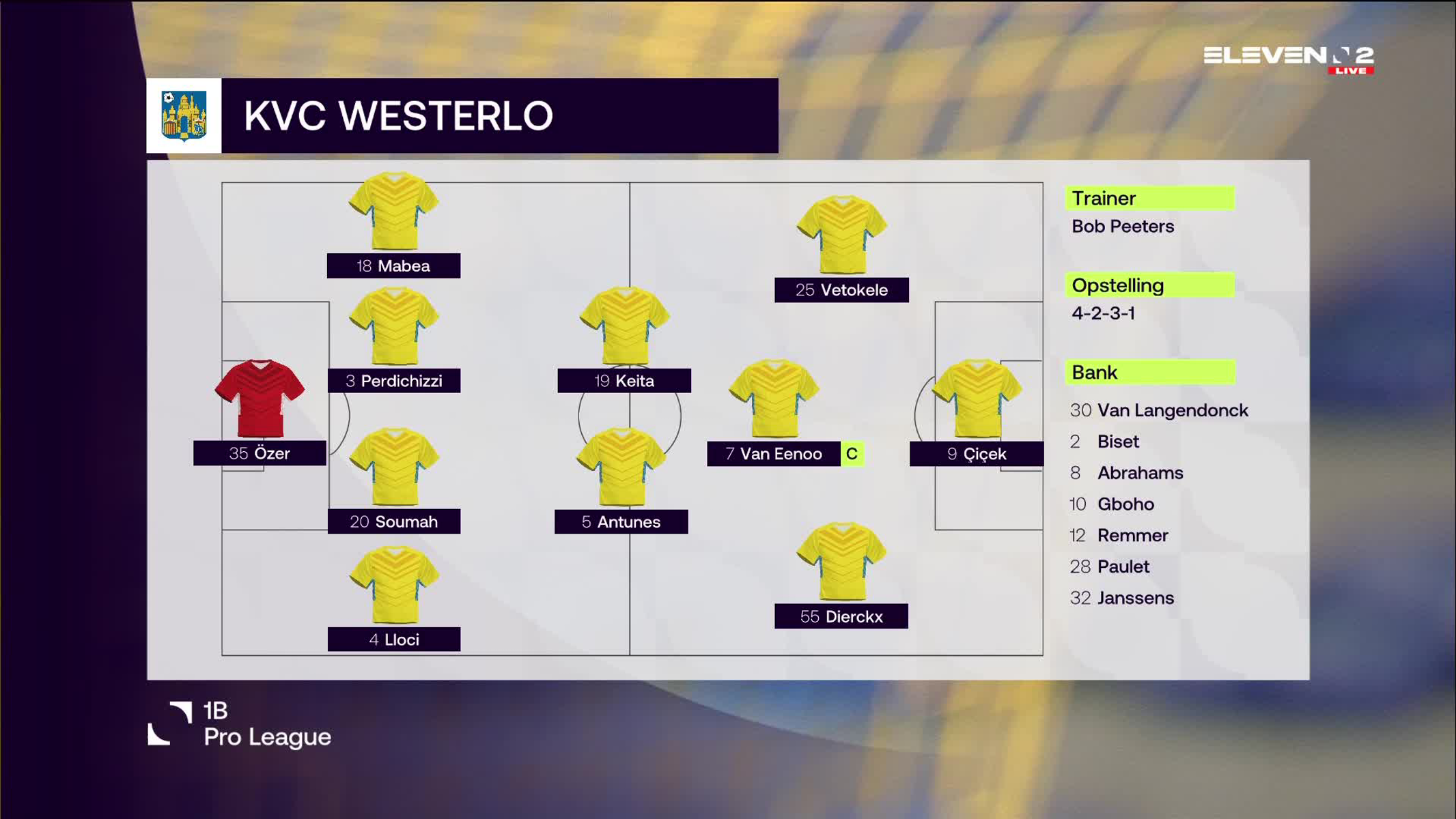 Samenvatting KVC Westerlo vs. RFC Seraing