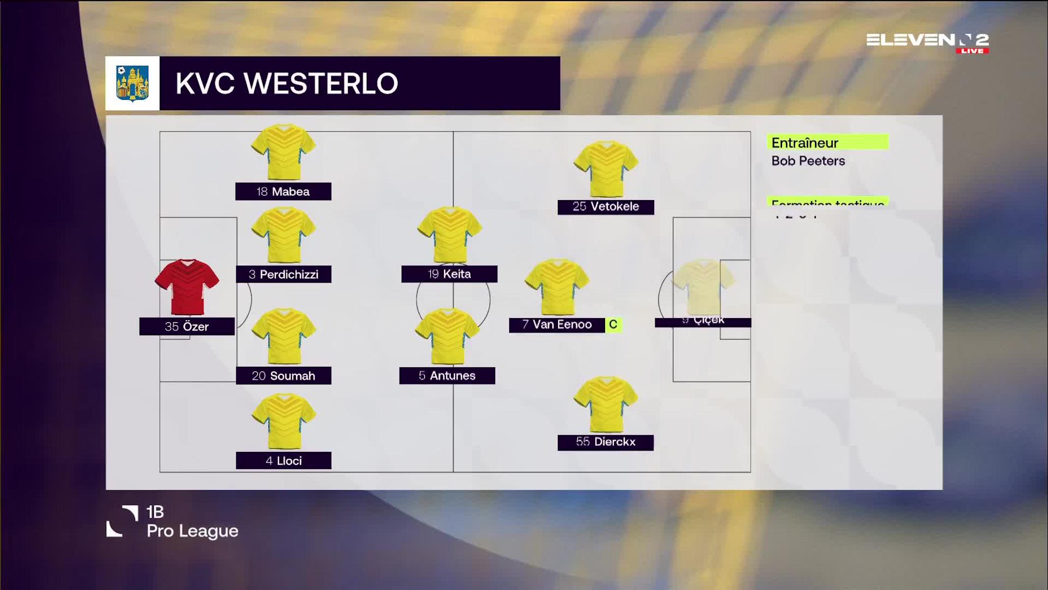 Résumé KVC Westerlo vs. RFC Seraing