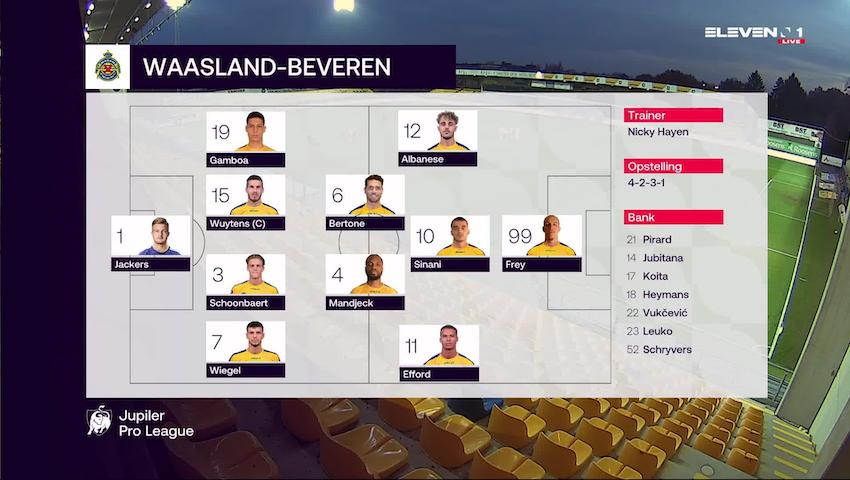 Samenvatting Waasland-Beveren vs. KV Oostende