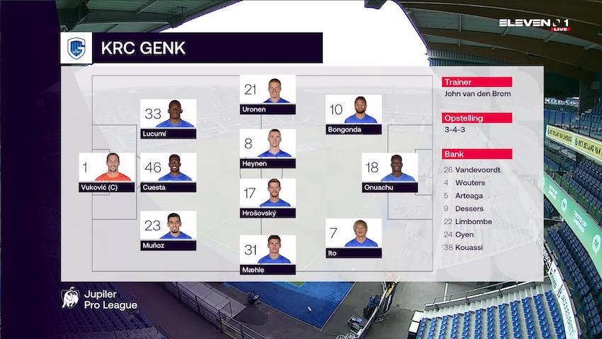 Samenvatting KRC Genk vs. Royal Antwerp FC