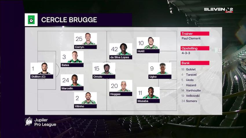 Samenvatting Cercle Brugge vs. KV Oostende