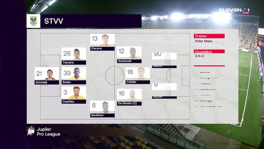 Samenvatting STVV vs. Sporting Charleroi