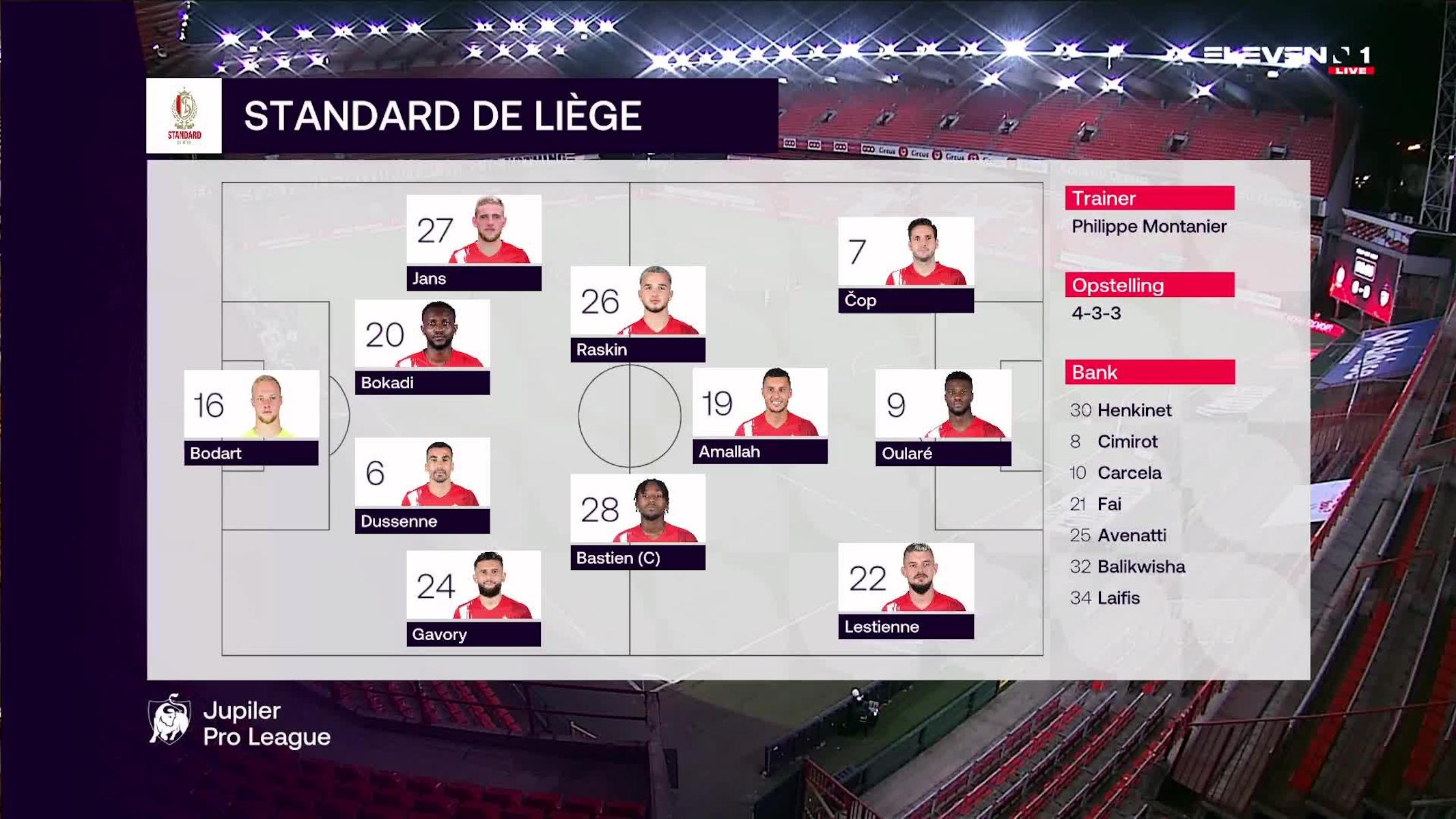 Samenvatting Standard de Liège vs. Royal Excel Mouscron