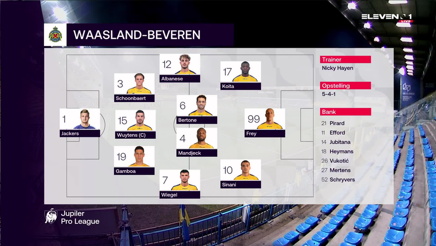 Samenvatting Waasland-Beveren vs. Royal Antwerp FC