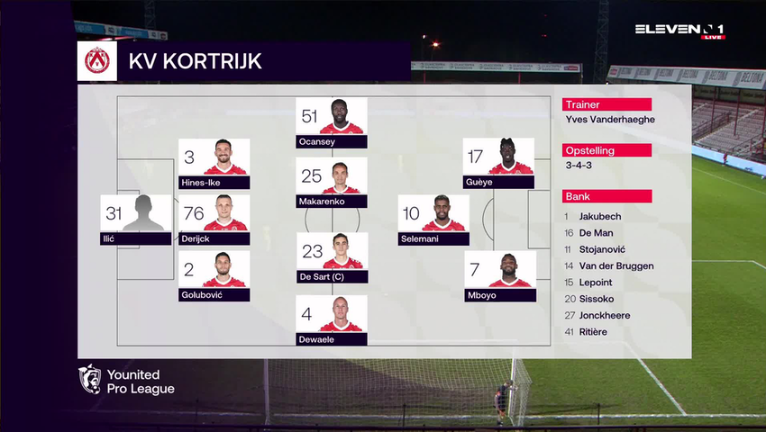 Samenvatting KV Kortrijk vs. KAA Gent