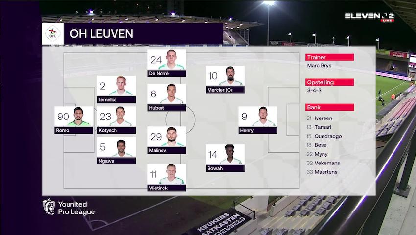 Samenvatting OH Leuven vs. KV Oostende