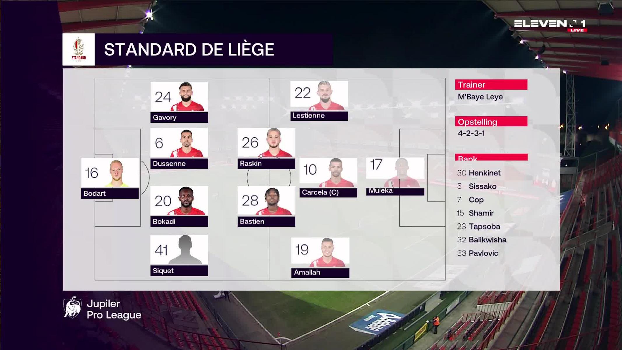 Samenvatting Standard de Liège vs. Waasland-Beveren