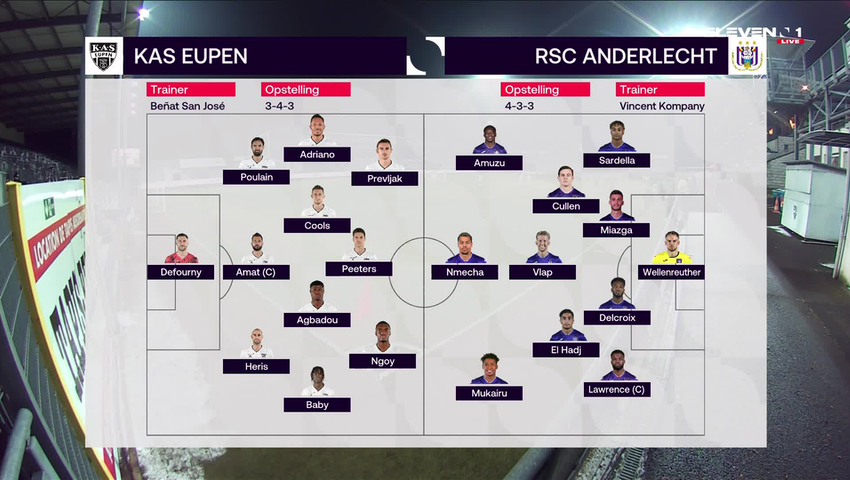 Samenvatting KAS Eupen vs. RSC Anderlecht