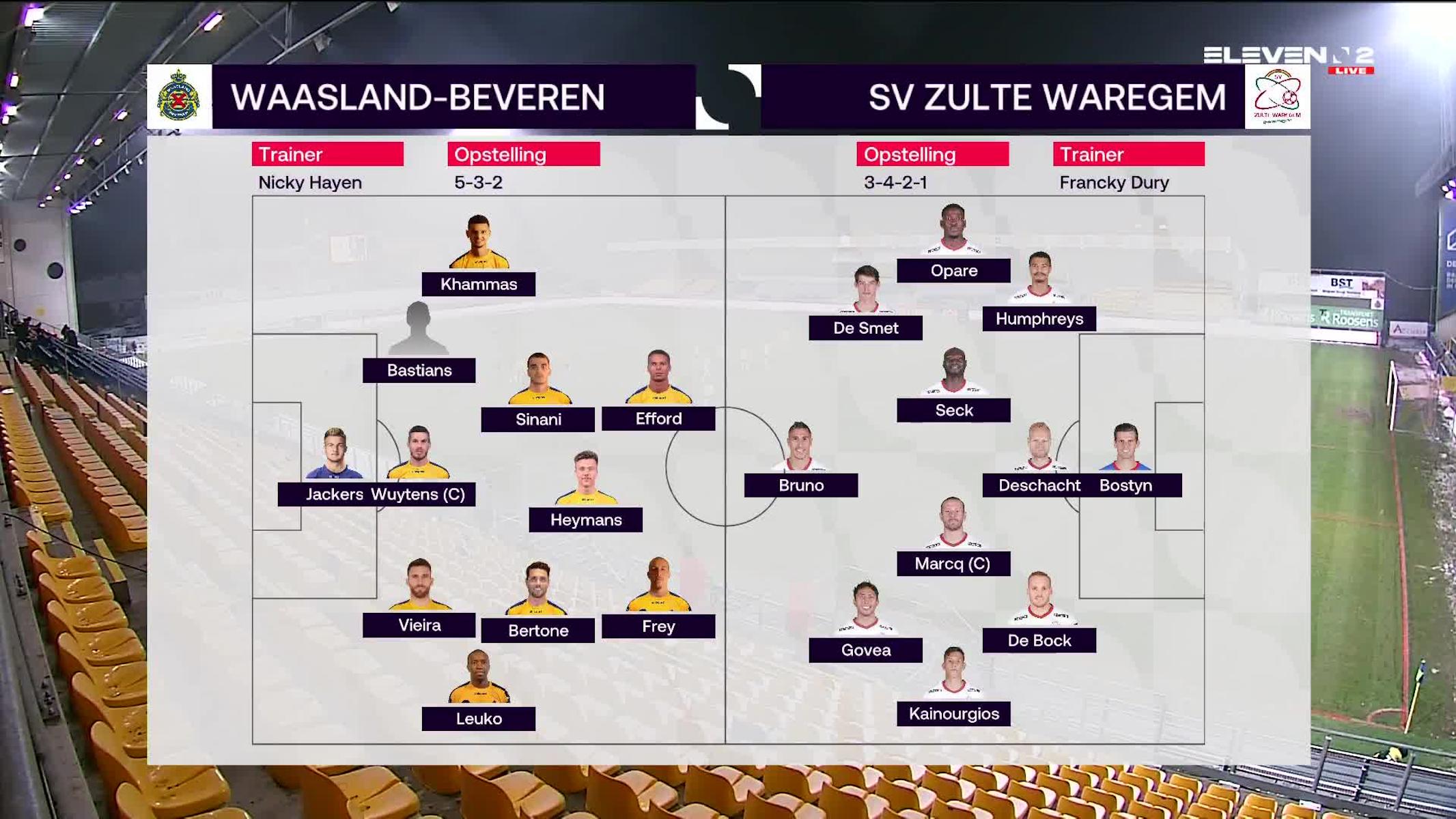 Samenvatting Waasland-Beveren vs. SV Zulte Waregem