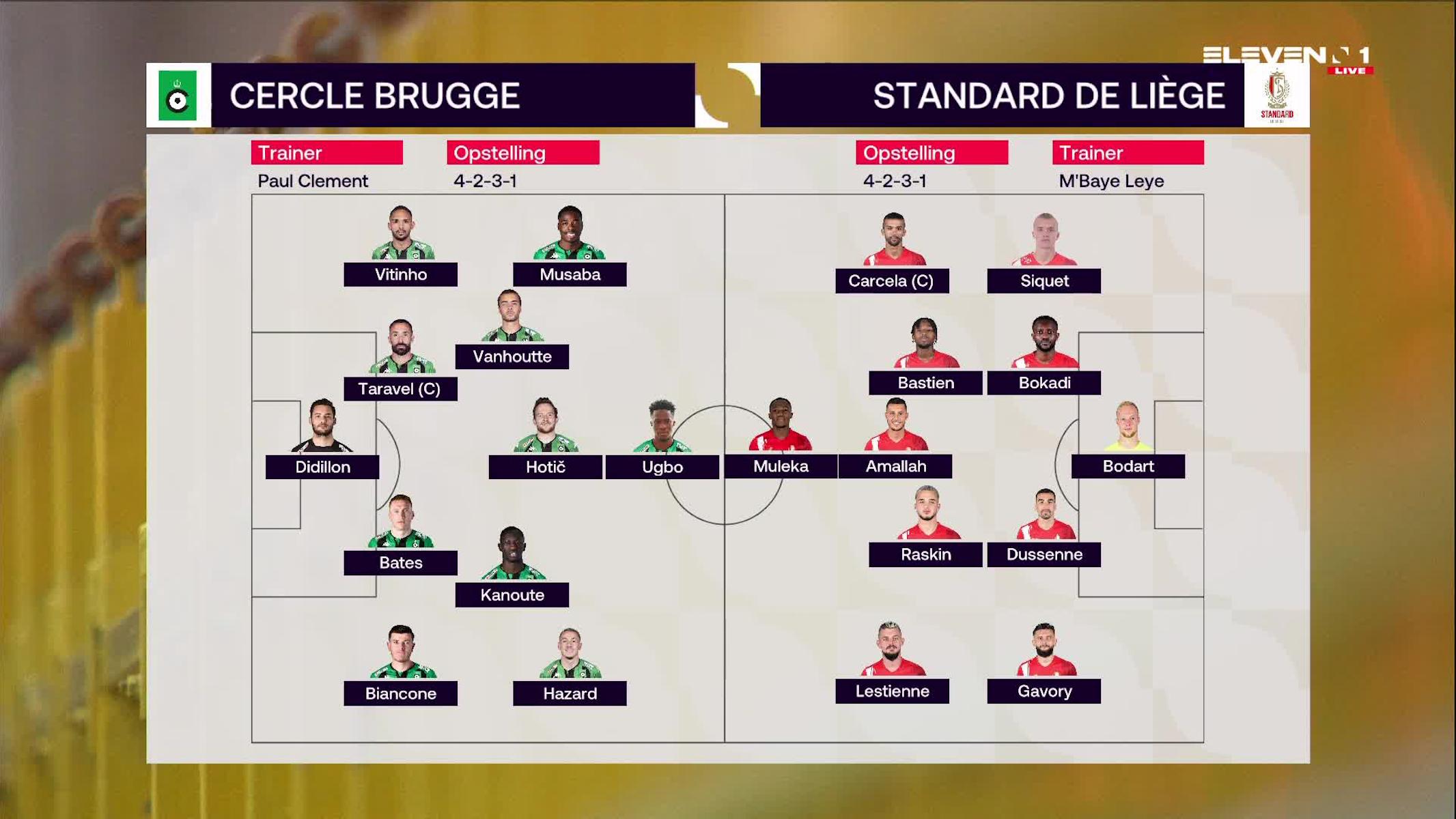 Samenvatting Cercle Brugge vs. Standard de Liège