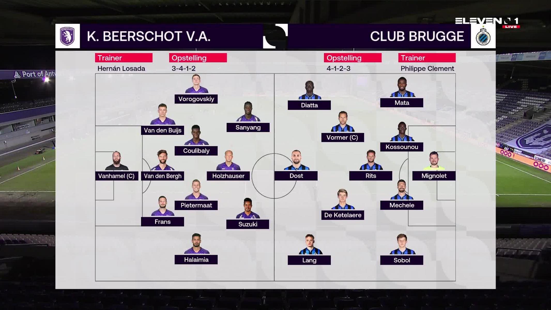 Samenvatting K. Beerschot V.A. vs. Club Brugge