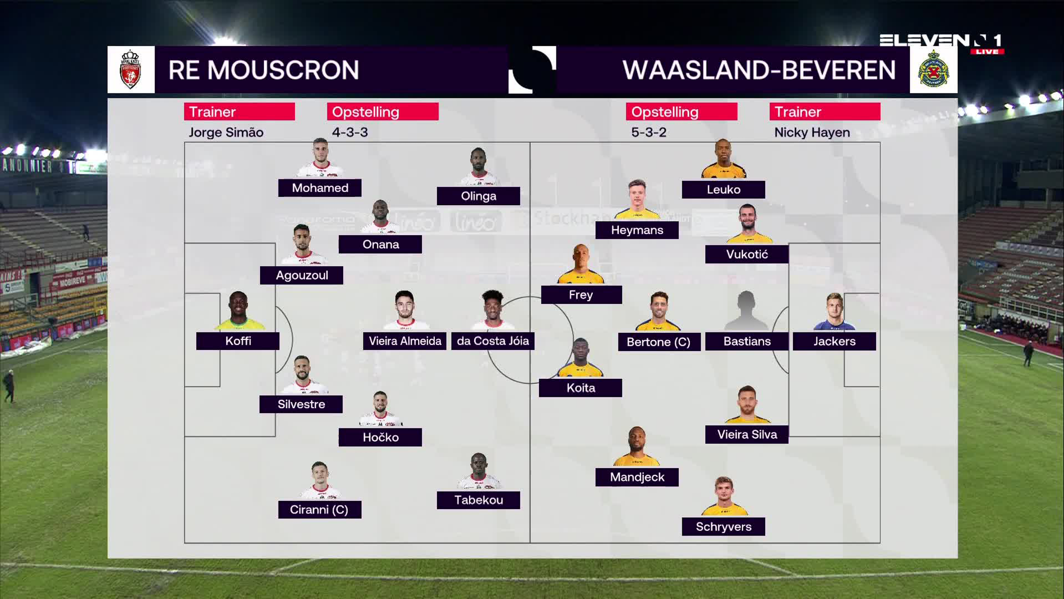 Samenvatting Royal Excel Mouscron vs. Waasland-Beveren