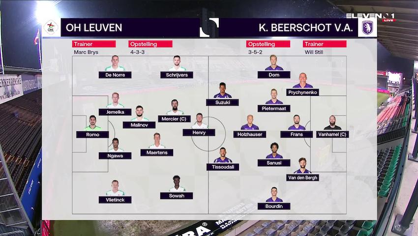 Samenvatting OH Leuven vs. K. Beerschot V.A.
