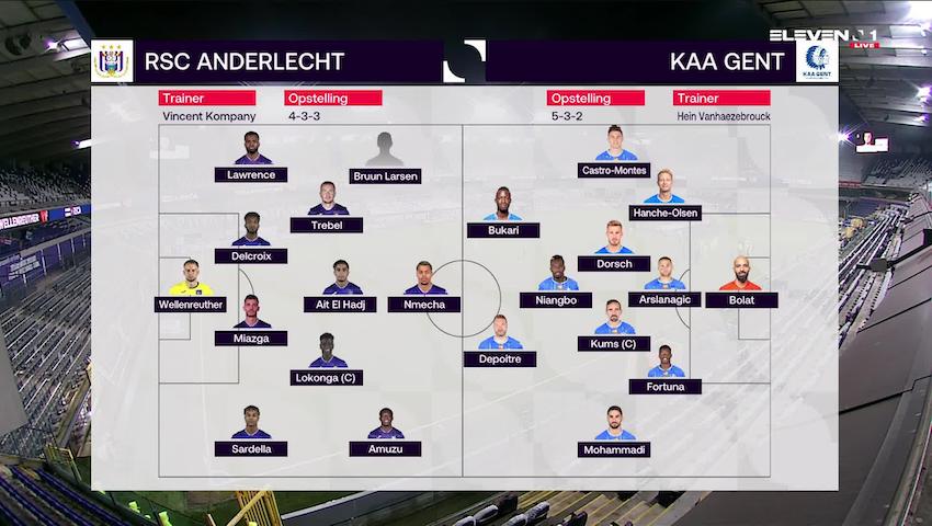 Samenvatting RSC Anderlecht vs. KAA Gent