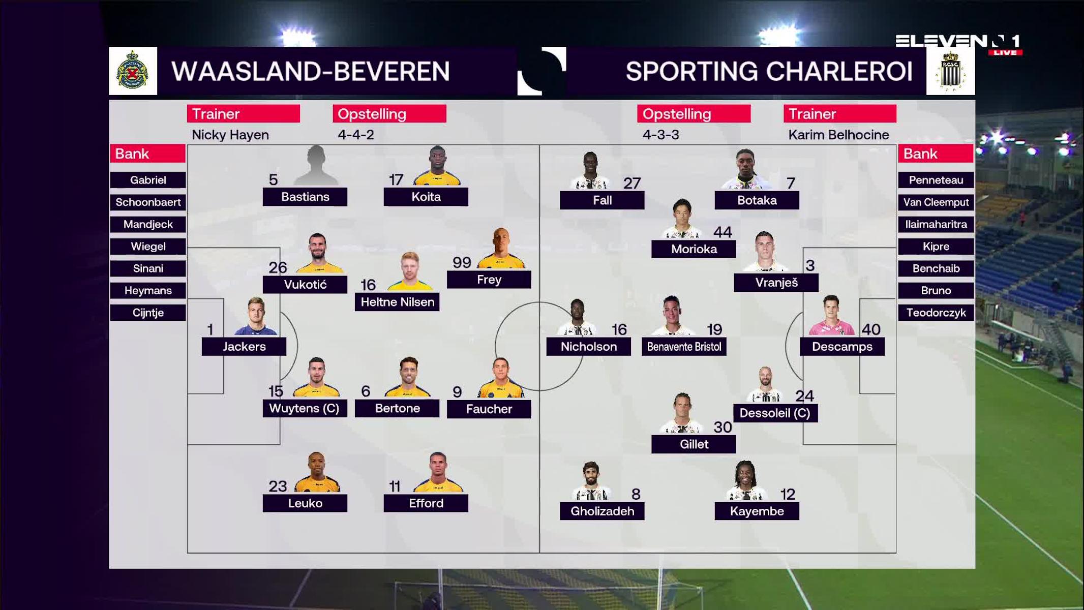 Samenvatting Waasland-Beveren vs. Sporting Charleroi