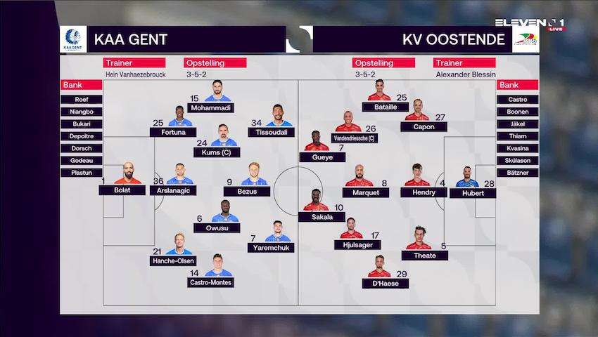 Samenvatting KAA Gent vs. KV Oostende
