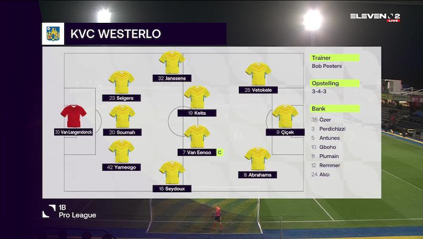 Samenvatting KVC Westerlo vs. Royale Union Saint-Gilloise