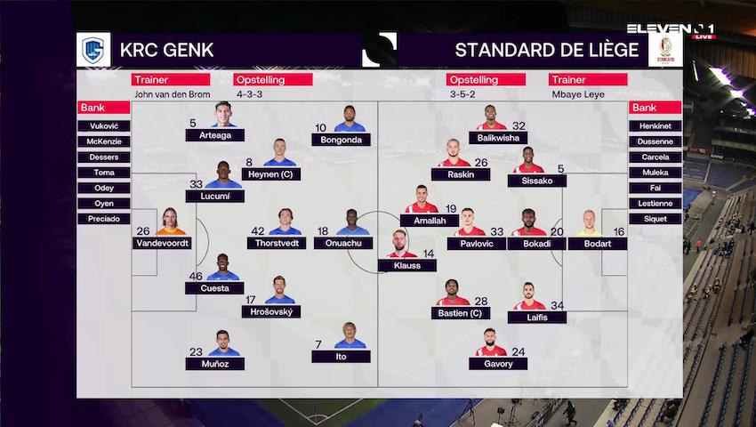 Samenvatting KRC Genk vs. Standard de Liège