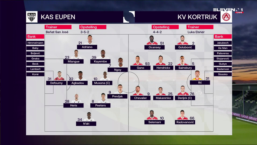 Samenvatting KAS Eupen vs. KV Kortrijk