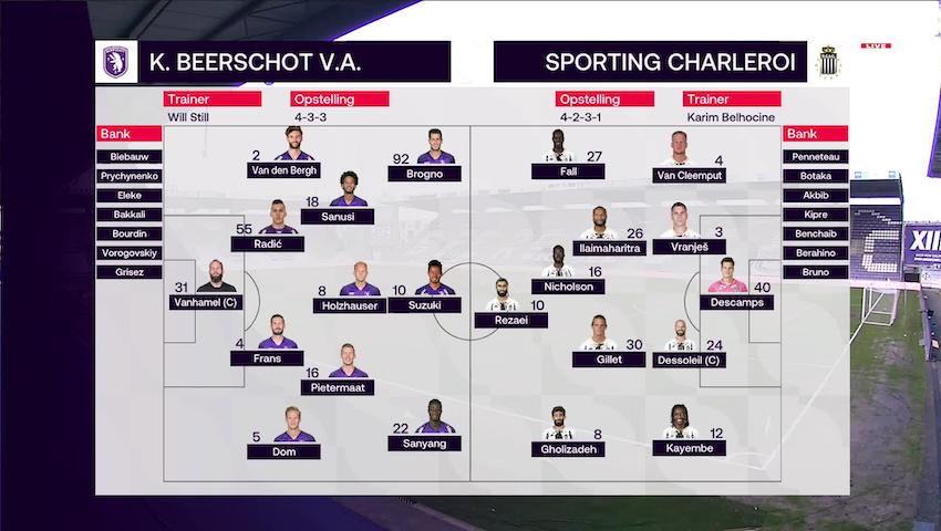 Samenvatting K. Beerschot V.A. vs. Sporting Charleroi