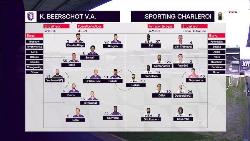 Résumé K. Beerschot V.A. vs. Sporting Charleroi