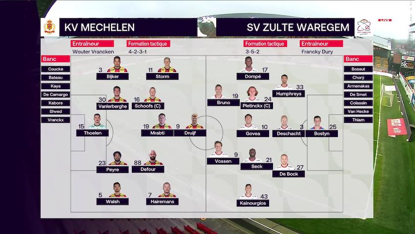 Résumé KV Mechelen vs. SV Zulte Waregem