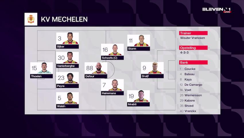 Samenvatting KV Mechelen vs. SV Zulte Waregem