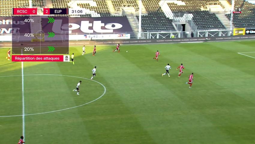 But Ali Gholizadeh (Sporting Charleroi vs. KAS Eupen)
