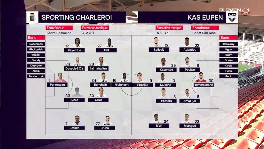 Résumé Sporting Charleroi vs. KAS Eupen