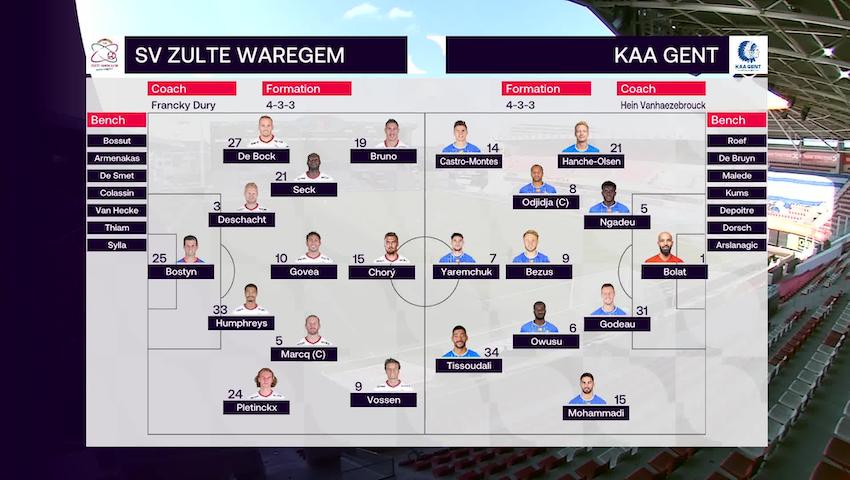 Résumé SV Zulte Waregem vs. KAA Gent