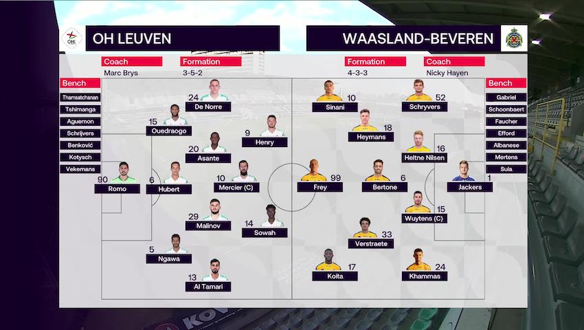 Résumé OH Leuven vs. Waasland-Beveren