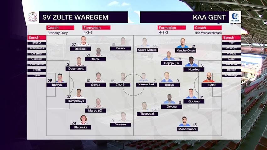 Samenvatting SV Zulte Waregem vs. KAA Gent
