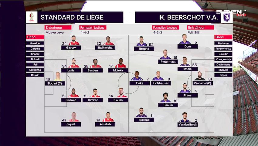 Résumé Standard de Liège vs. K. Beerschot V.A.