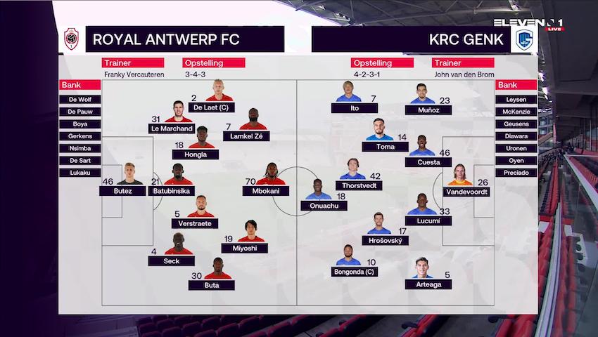 Samenvatting Royal Antwerp FC vs. KRC Genk