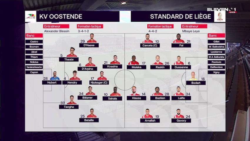 Résumé KV Oostende vs. Standard de Liège