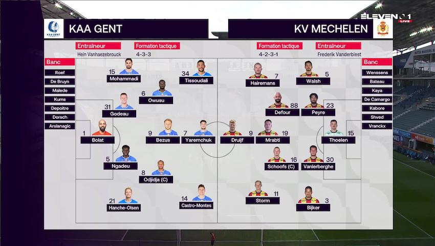 Résumé KAA Gent vs. KV Mechelen