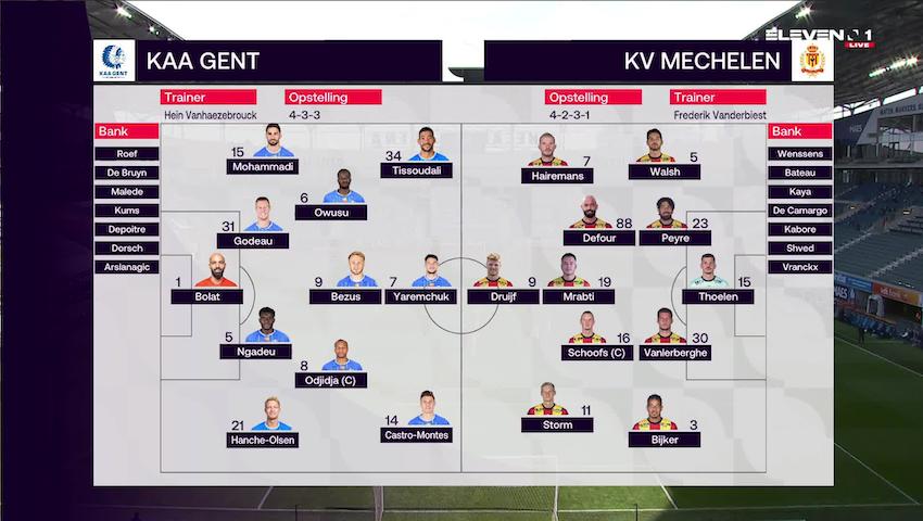 Samenvatting KAA Gent vs. KV Mechelen