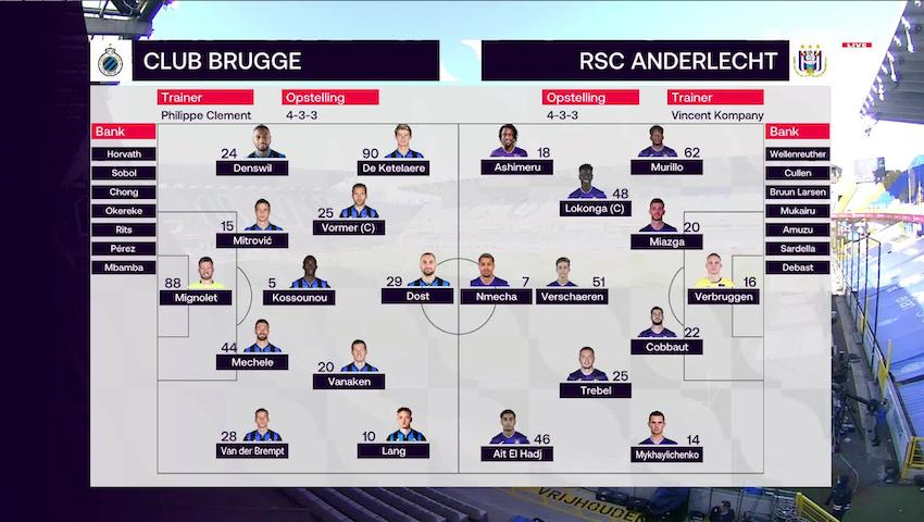 Samenvatting Club Brugge vs. RSC Anderlecht