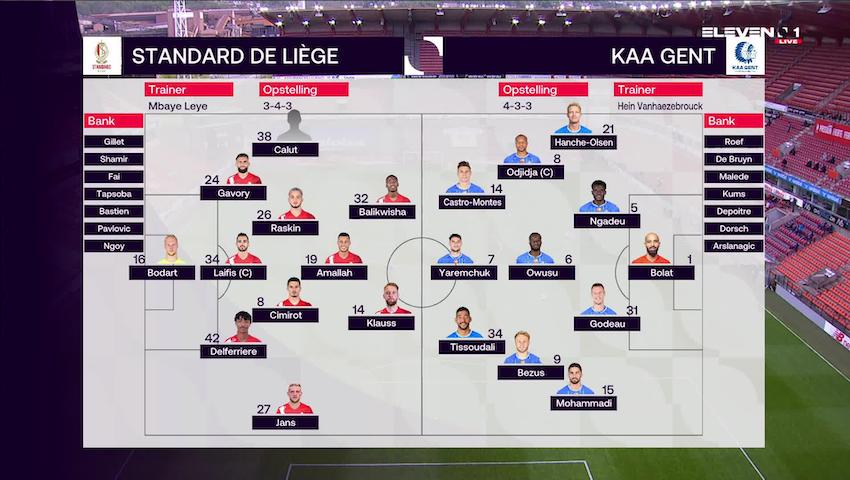 Samenvatting Standard de Liège vs. KAA Gent