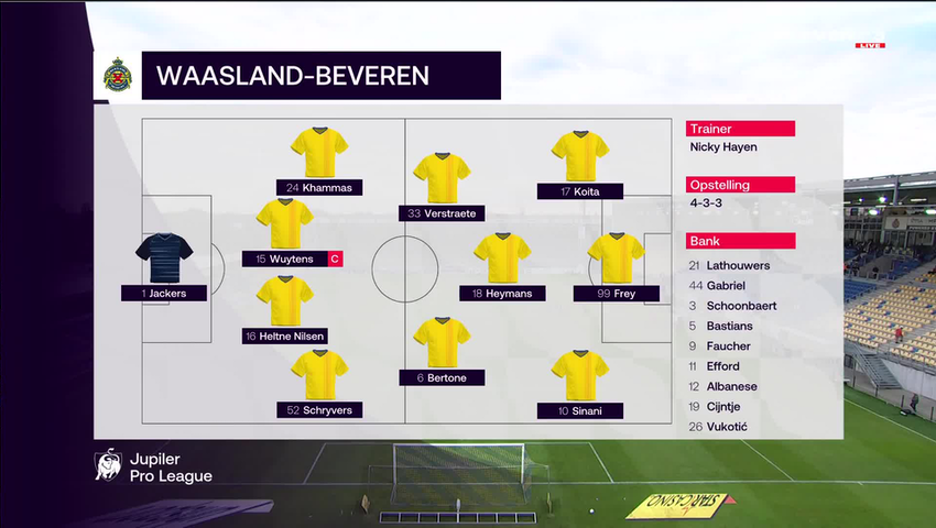 Samenvatting Waasland-Beveren vs. RFC Seraing