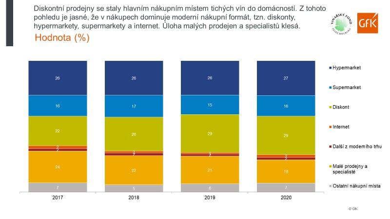 GfK graf2