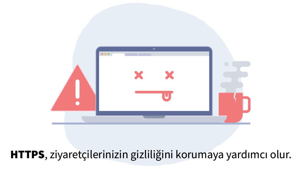 HTTPS Nedir
