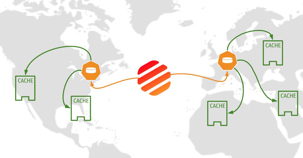 Video geo-replication journey