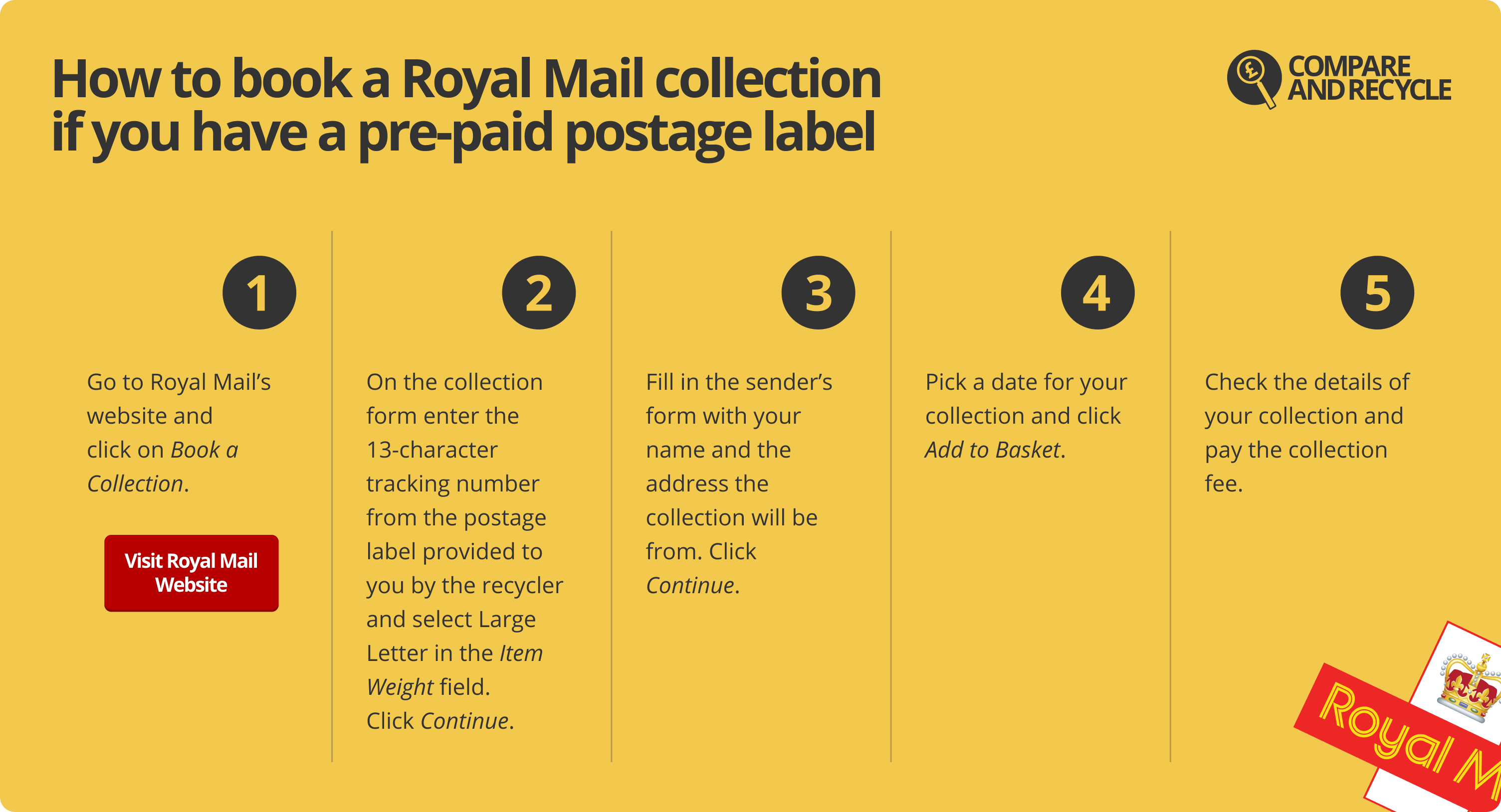How To Book a Collection with Royal Mail