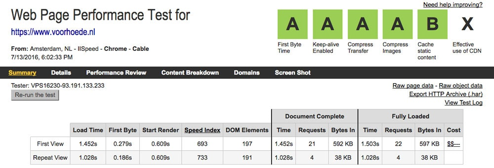 WebPagetest results for voorhoede.nl