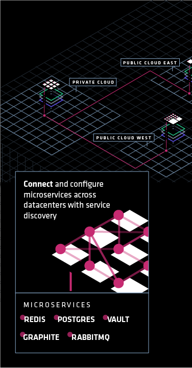 https://www.datocms-assets.com/2885/1509390639-consul-graphic-mobile.png
