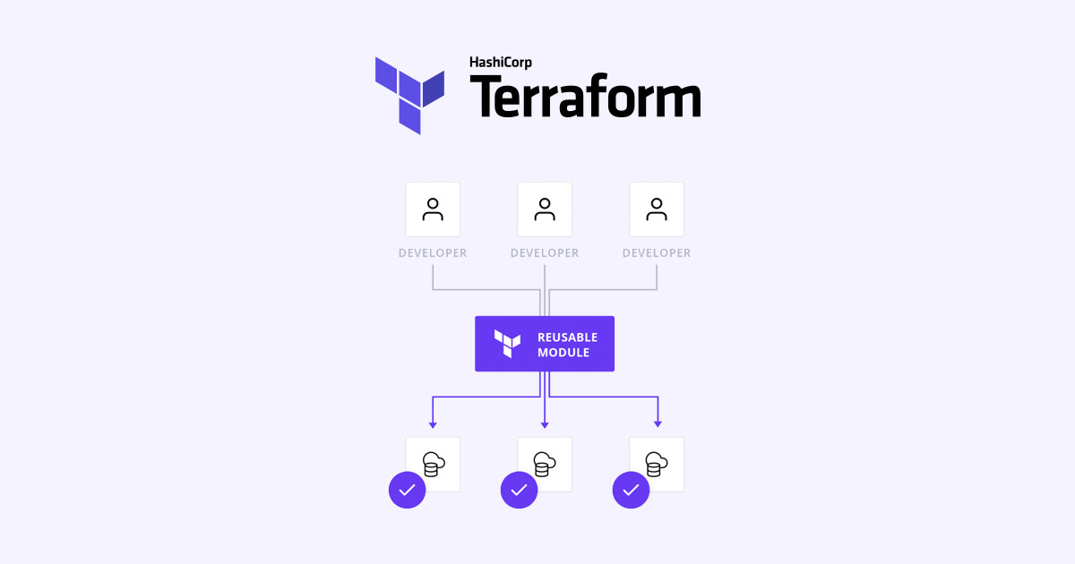HashiCorp Terraform: Self-Service Infrastructure