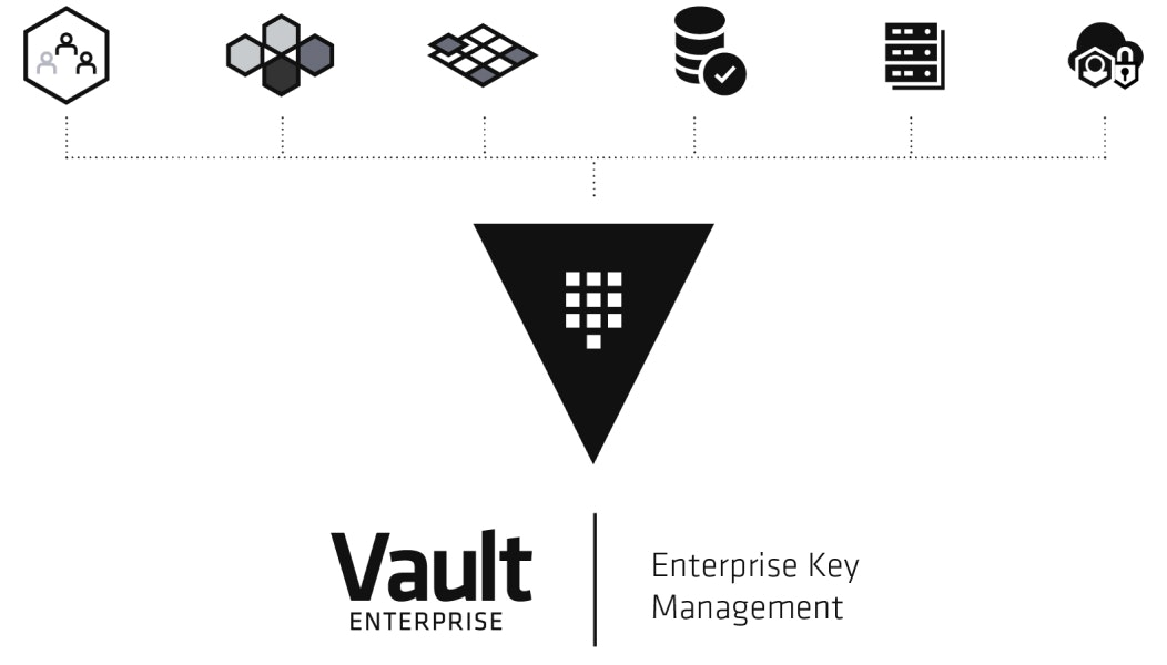 Vault Advanced Data Protection diagram two