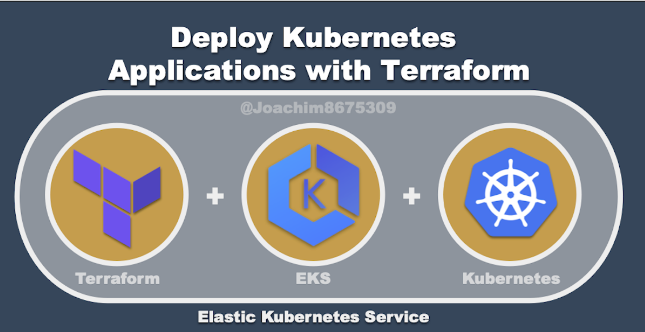Deploy Kubernetes (Amazon EKS) Apps with Terraform Image