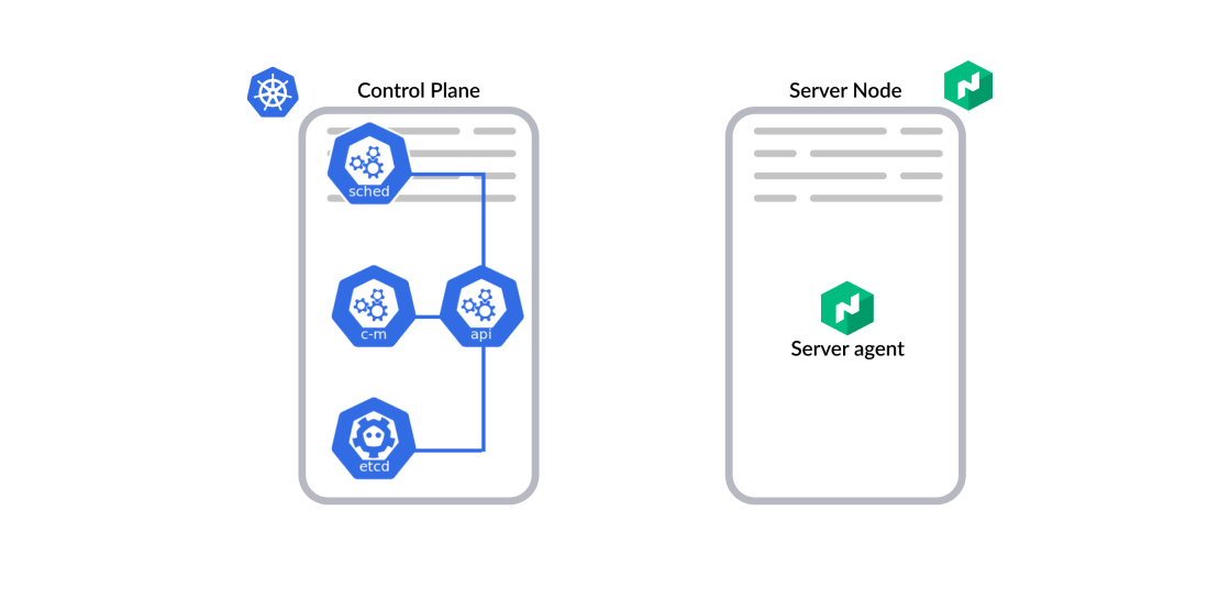 K8s control plane vs Nomad server node